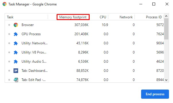 Click on the 'Memory Footprint' to find processes consuming more RAM